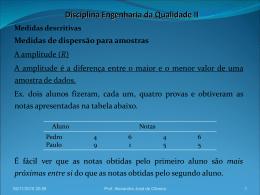 Medidas descritivas Medidas de dispersão para amostras