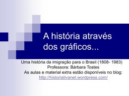aula dia g- imigração para o brasil através de