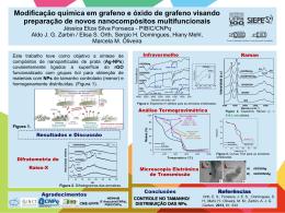 Modificação química em grafeno e óxido de grafeno