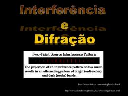 difração - interferênça