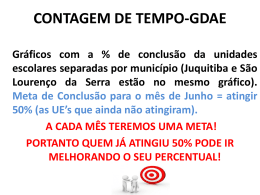 CONTAGEM DE TEMPO-GDAE Gráfico UE*s Itapecerica da Serra