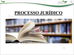 Processo Jurídico – Slide