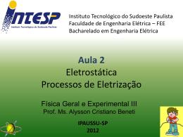 F3 Aula 2 Processos de Eletrização