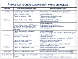 origem e evolução do pensamento administrativo as principais
