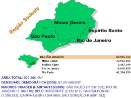Região-Sudeste