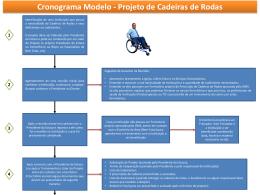 Cronograma Modelo - Bem Estar Brasil