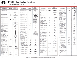 ET910 - Instalações Elétricas