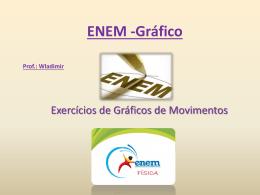 ENEM -Gráfico