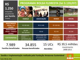 do arquivo - Fundação Amazonas Sustentável