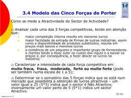 3.4 Modelo das Cinco Forças de Porter