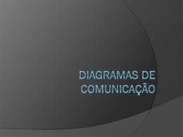 Diagrama de Comunicacao