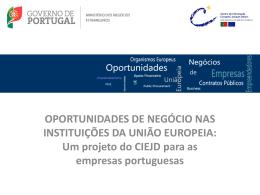 Apresentação do PowerPoint - ACIF-CCIM