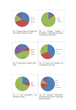 Perfil sociocultural dos participantes das rodas de leitura