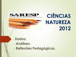 SARESP * CIÊNCIAS DA NATUREZA 2012