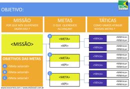 Infográfico - Planejamento