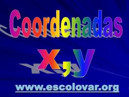 Coordenadas (x,Y)