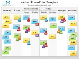 Kanban para seu Projeto