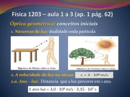 Introdução à òtica (Aulas 1 a 3)