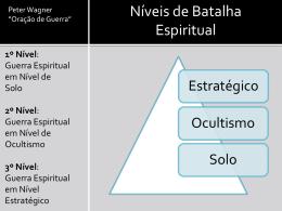 Palestra 3 Níiveis da batalha Espiritual