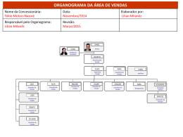 organograma da área de vendas
