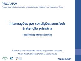 Internações por Condições Sensíveis à Atenção Primária, ICSAP