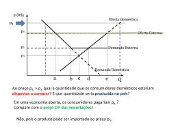 Economia_aberta_equilibrio_parcial
