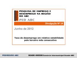 Slide 1 - Consórcio Intermunicipal Grande ABC