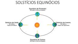 SOLSTÍCIOS EQUINÓCIOS