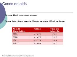 retrospectiva 30 anos de epidemia de aids abril