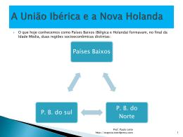 União Ibérica Nova Holanda Mineração e Tratados