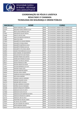 (CLASSIFICA\307\303O GERAL TEC SOP.xls)