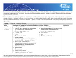 Requisitos de Segurança Alimentar em Portugal