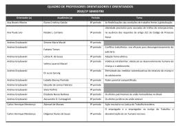 quadro de professores orientadores e orientandos