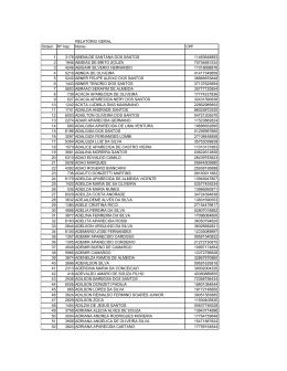 Lista Geral dos inscritos