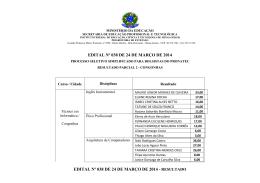 Resultado Parcial 2 Congonhas - Instituto Federal de Minas Gerais