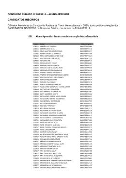 CANDIDATOS INSCRITOS 001 Aluno Aprendiz - Técnico em