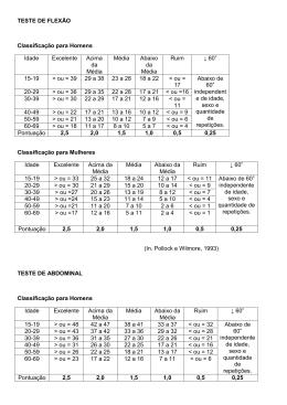 tabela da prova resultado