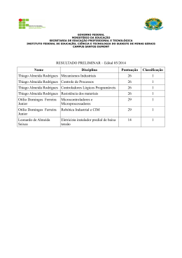 RESULTADO PRELIMINAR – Edital 05/2014 Nome Disciplina