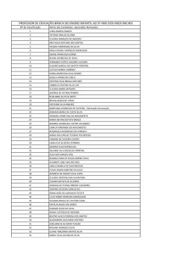 Relação dos nomeados, classificados excedentes e a