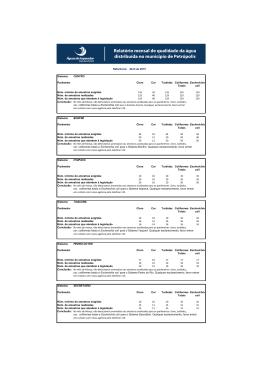 Referência: Abril de 2015 Sistema: CENTRO Parâmetro Cloro Cor