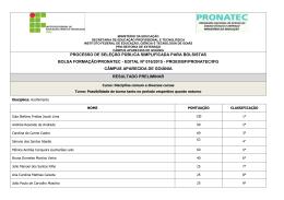 Resultado preliminar do Edital 016/2015