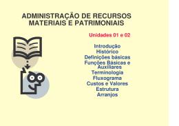 ADM MATERIAIS - Unidade 01 e 02