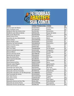Veja os vencedores da promoção Petrobras Abastece sua Conta