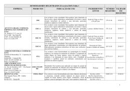 Lista de produtos remediadores registrados no IBAMA