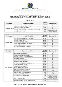 Resultado Parcial 4 Ribeirão das Neves