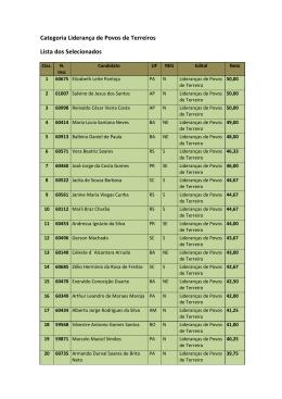 Categoria Liderança de Povos de Terreiros Lista dos Selecionados