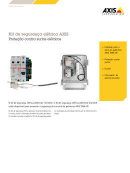AXIS Electrical safety kit, Datasheet