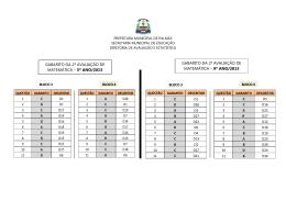 GABARITO DA 2ª AVALIAÇÃO DE MATEMÁTICA – 5º ANO/2013