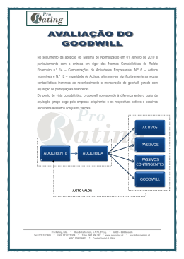 Goodwill - Pro Rating, Lda.