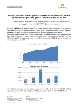 A ANBIMA – Associação Brasileira das Entidades dos Mercados